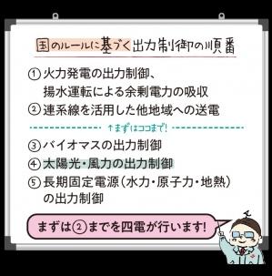 Img_figure050_spa