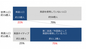 Worldenglishpopulation1024x586